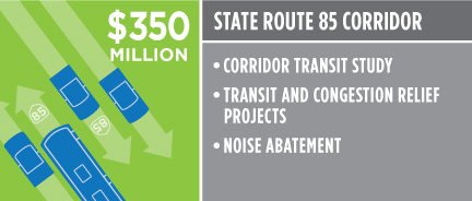 State Route 85 Corridor $350 million. Corridor transit study. Transit and congestion relieve projects. Noise abatement.