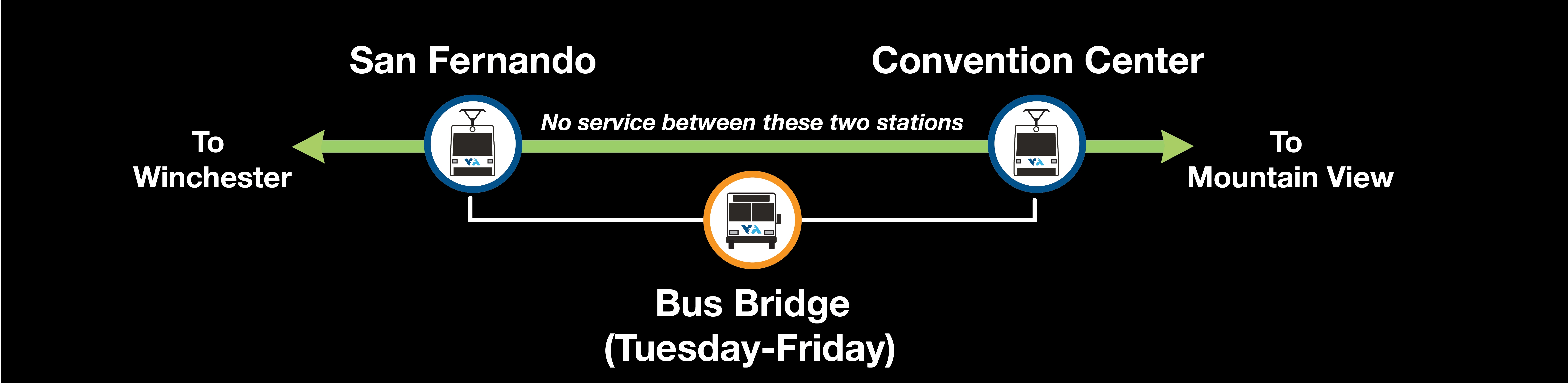 San Fernando to Convention Center Bus Bridge, January 16-18