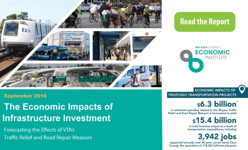 Graphic about the tax measure economic impact report