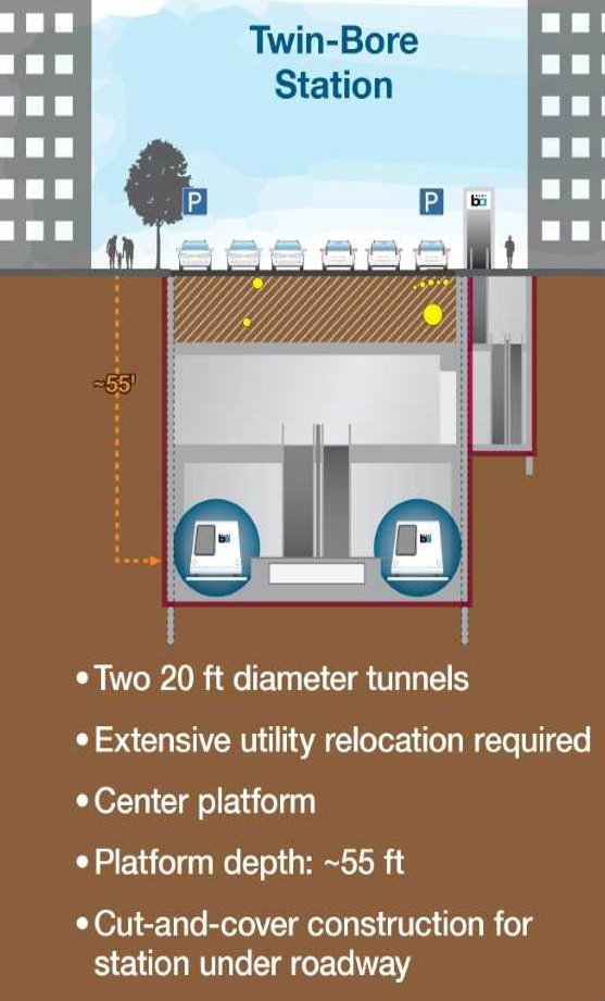 twin bore tunneling depiction