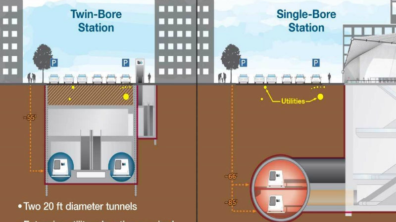 bart phase two graphic of tunnels