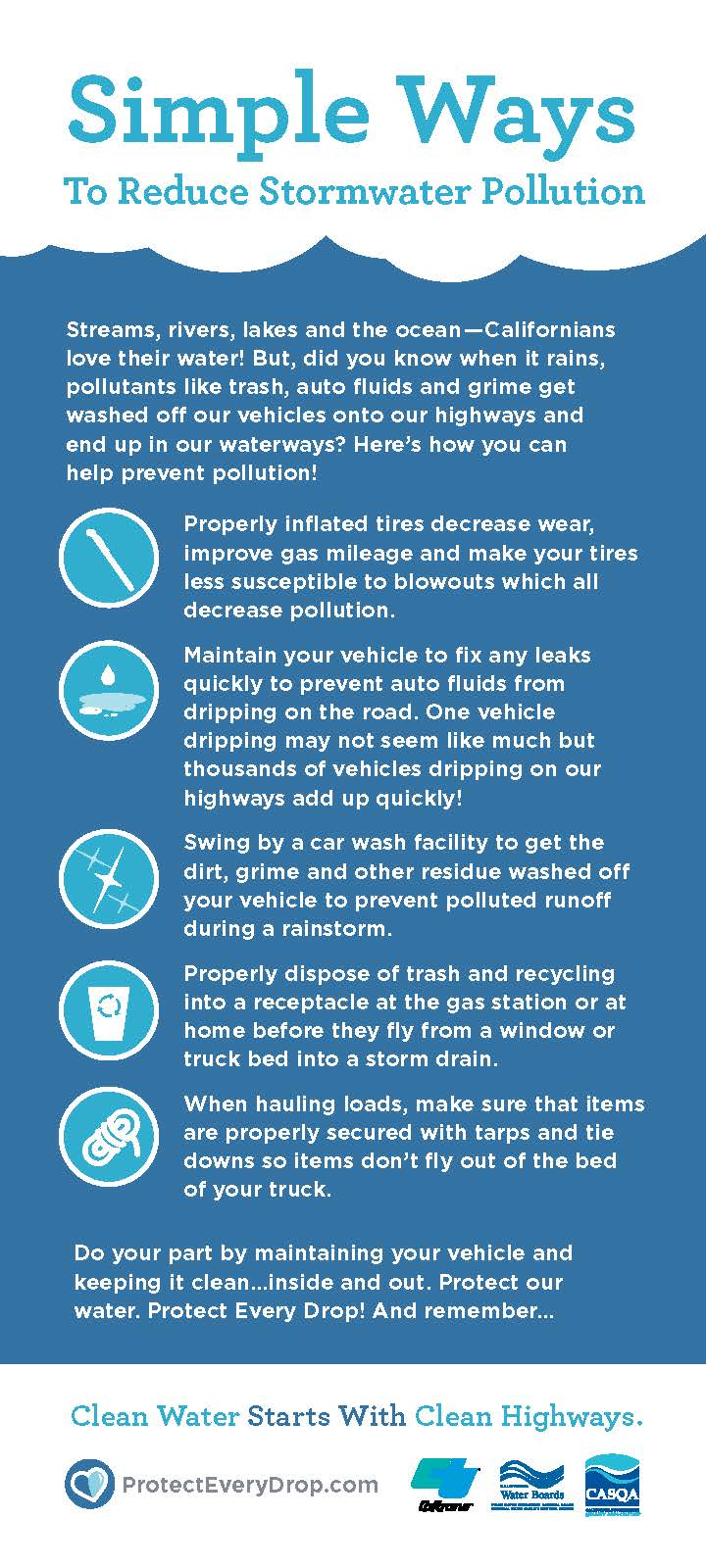 Tips to reduce stormwater pollution