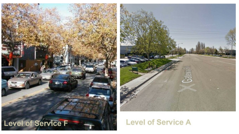 image showing photo on left of street crowded with cars and labeled LOS F, image on right with no cars and labeled LOS A