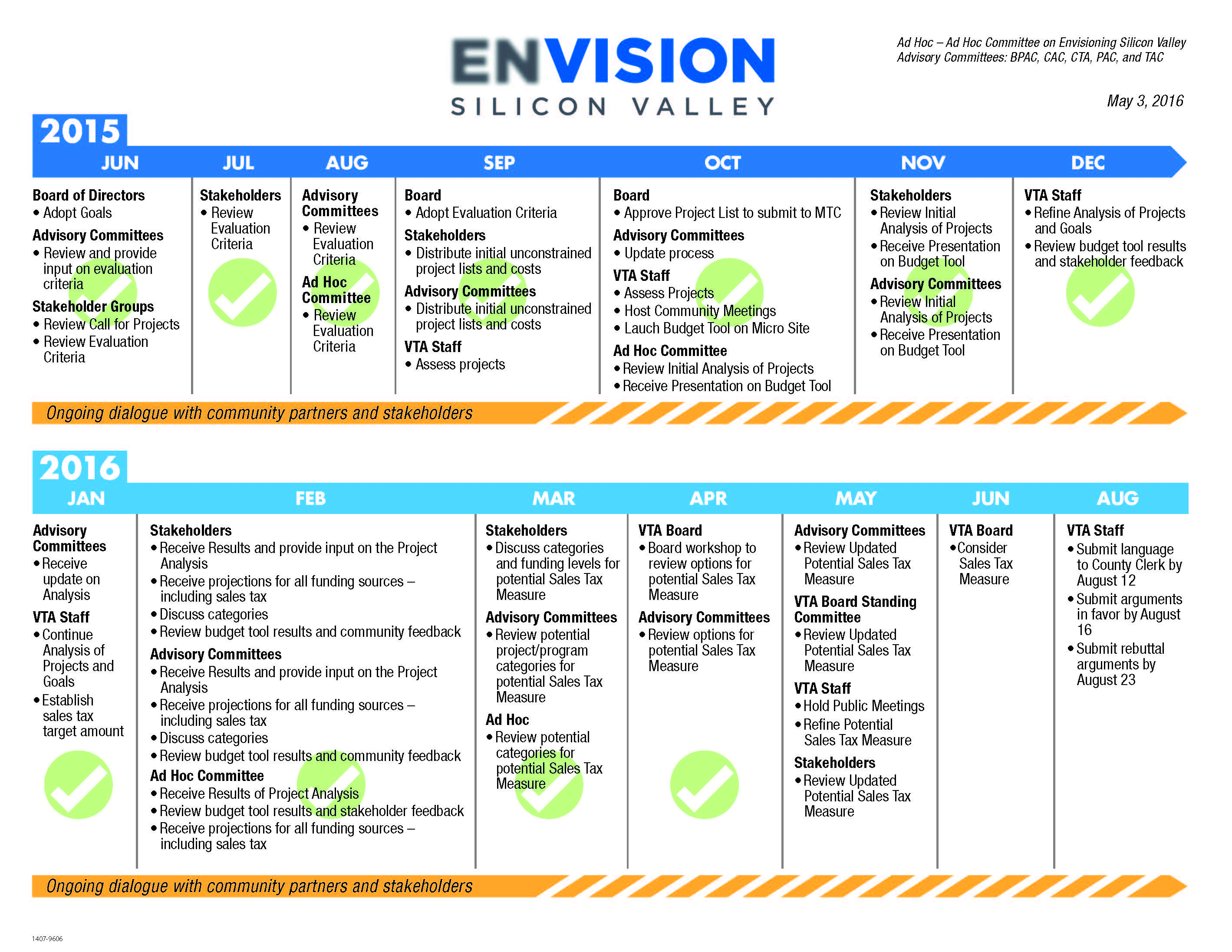 Envision Silicon Valley program schedule updated May 4, 2016