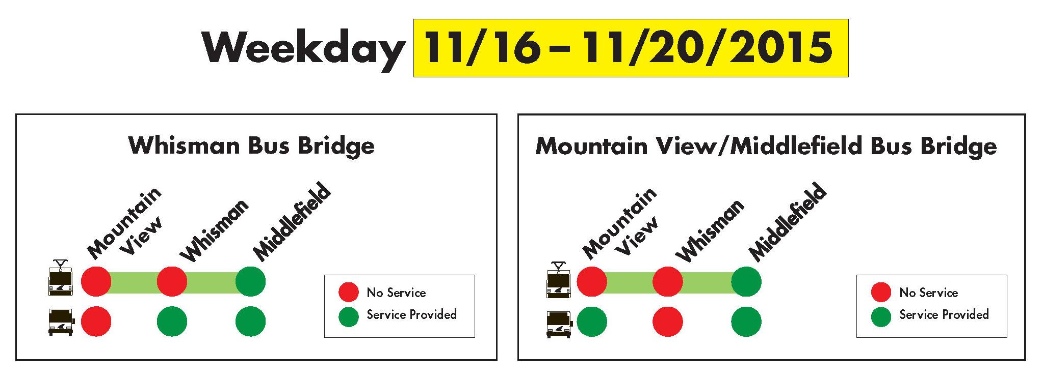 Mountain View to Whisman bus bridge map