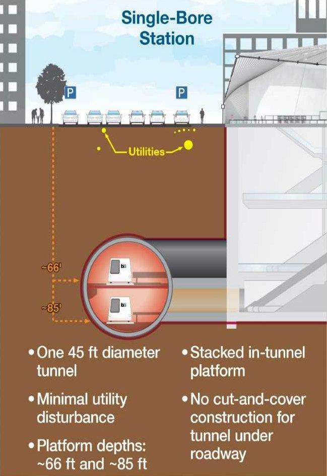 single bore tunnel depiction